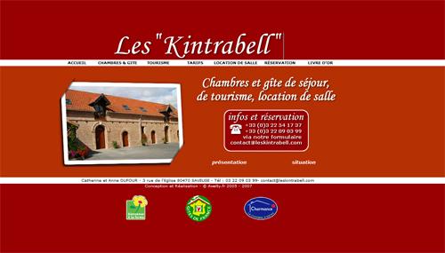 kintrabell